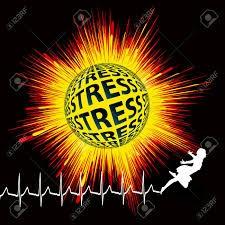 Holmes-Rahe Life Stress Inventory